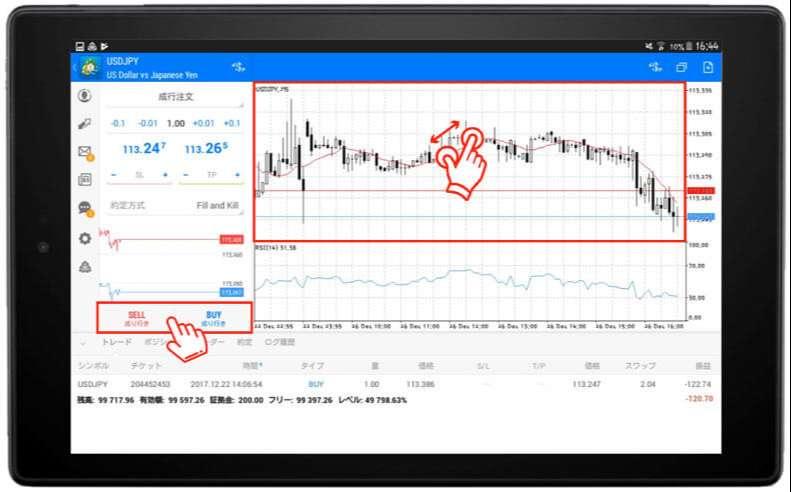 XMのAndroidタブレット対応アプリにおいてワンクリック取引が可能