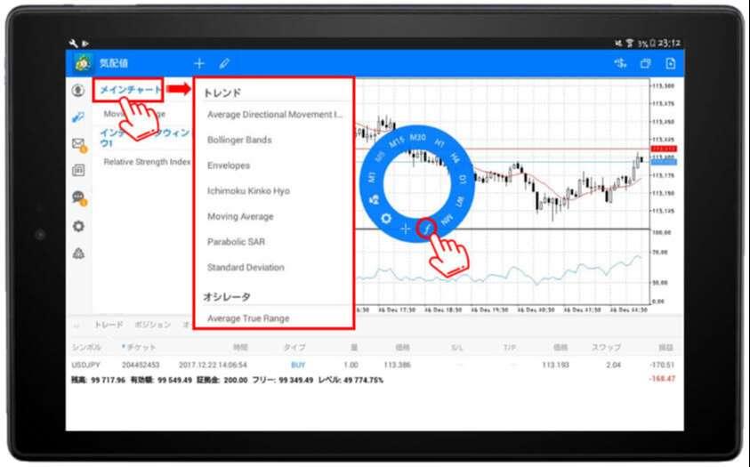 XMのAndroidタブレット対応アプリにおいて80種類のテクニカル指標を簡単に追加できます