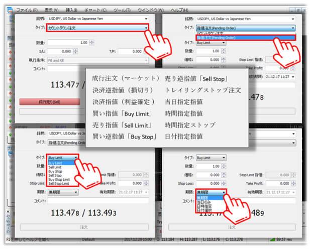 XMのΜΤ4/ΜΤ5には12種類の豊富な注文方法から選べます