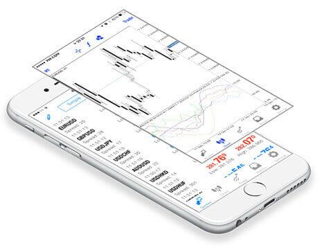 XM MT4とMT5アイホン(iPhone) 対応アプリ