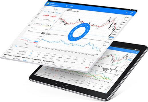 XM MT4とMT5アンドロイドタブレット (Android Tablet) 対応アプリ