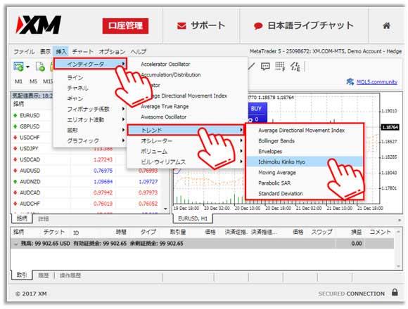 XMのMT4ウェブトレーダーに最大80のインジケータから選択し、複数のチャート画像に添付が可能